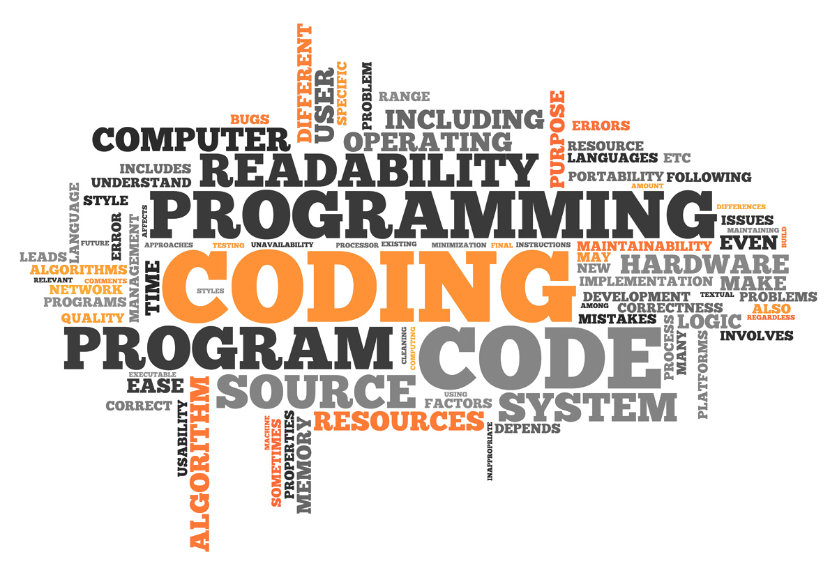 Wordcloud Webdesign Pfab